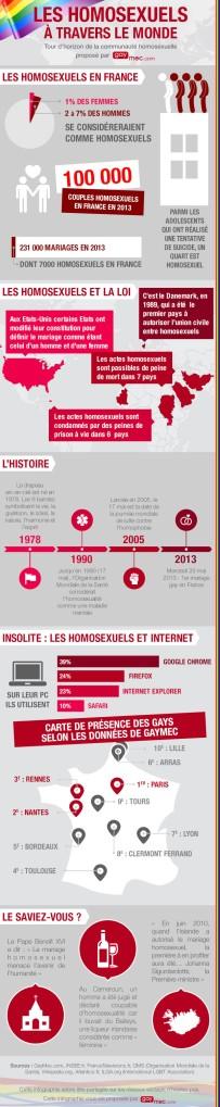 gaymec-infographie-v6